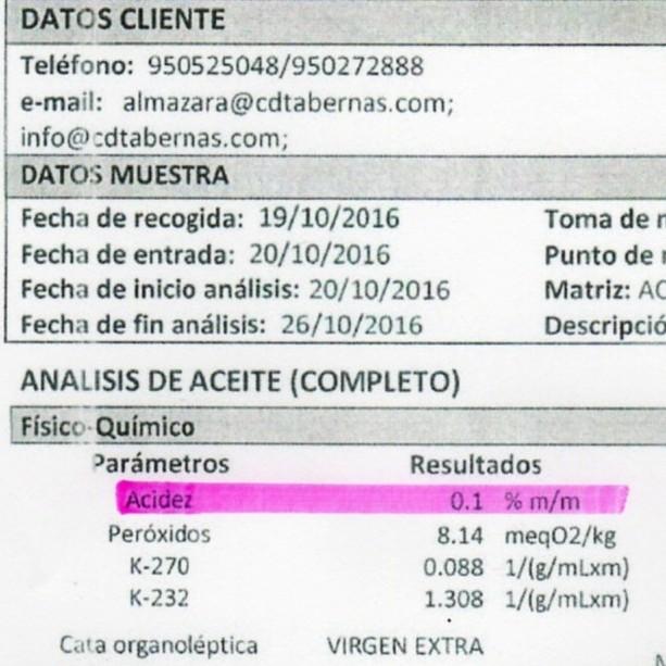 オリーブオイル 効果 酸度 0.1 カスティージョ・デ・タベルナス0.1